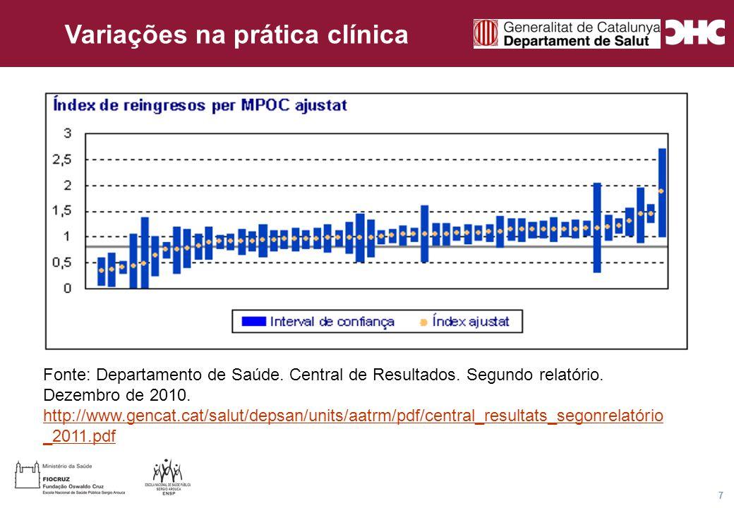 Título general da apresentação - CHC Consultoria e Gestão 7 Fonte: Departamento de Saúde.