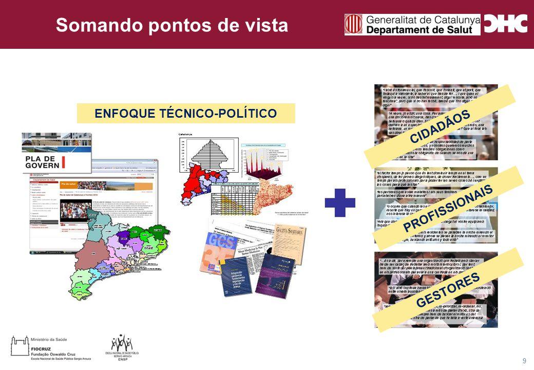Título general da apresentação - CHC Consultoria e Gestão 9 Somando pontos de vista CIDADÃOS PROFISSIONAIS GESTORES ENFOQUE TÉCNICO-POLÍTICO