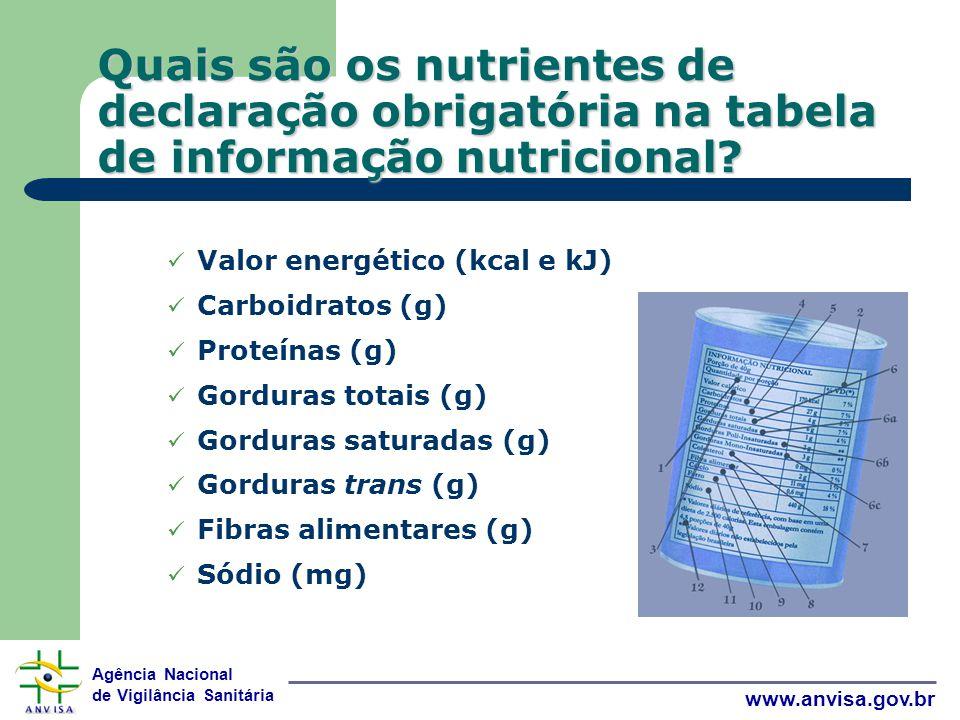 Agência Nacional de Vigilância Sanitária www.anvisa.gov.br Quais são os nutrientes de declaração obrigatória na tabela de informação nutricional.