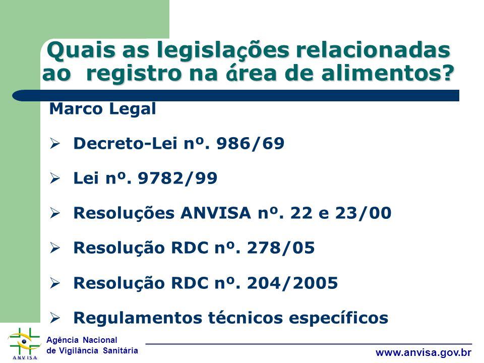 Agência Nacional de Vigilância Sanitária www.anvisa.gov.br Quais as legisla ç ões relacionadas ao registro na á rea de alimentos.