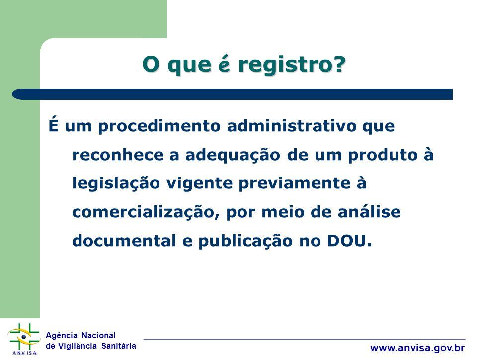 Agência Nacional de Vigilância Sanitária www.anvisa.gov.br O que é registro.