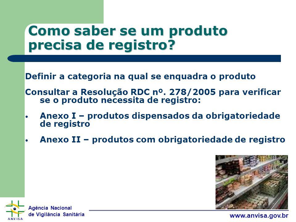Agência Nacional de Vigilância Sanitária www.anvisa.gov.br Como saber se um produto precisa de registro.