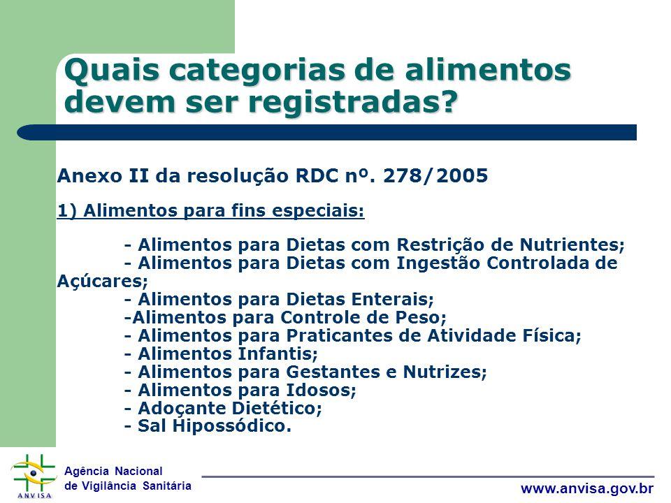 Agência Nacional de Vigilância Sanitária www.anvisa.gov.br Quais categorias de alimentos devem ser registradas.