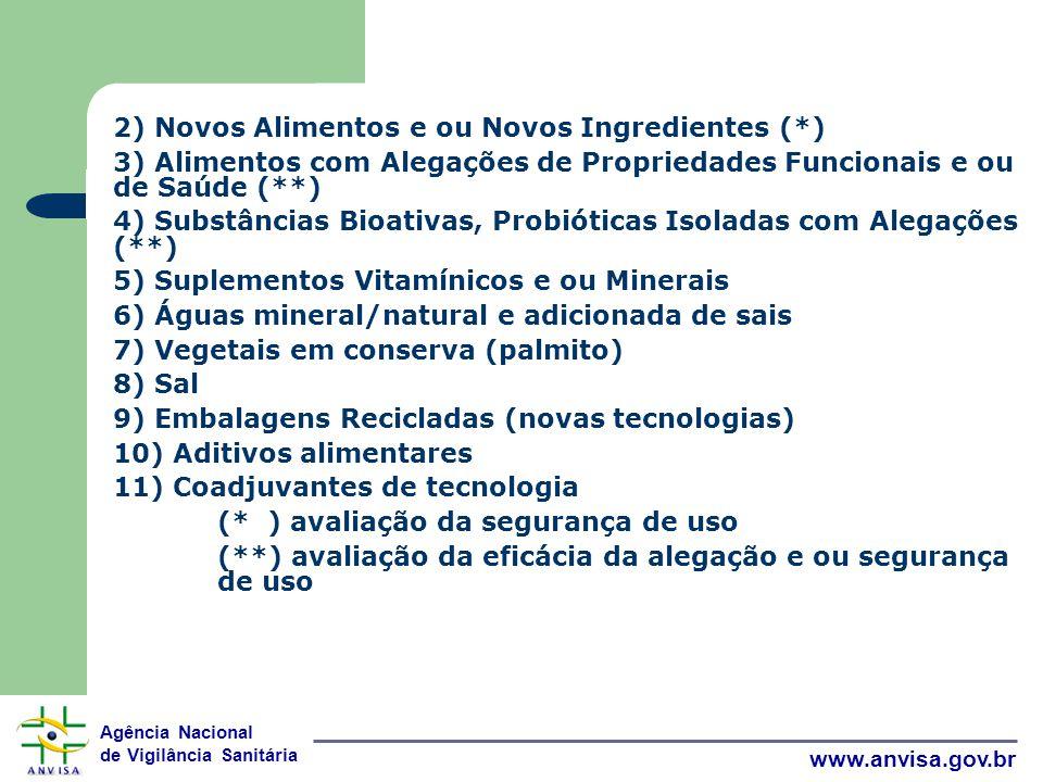 Agência Nacional de Vigilância Sanitária www.anvisa.gov.br 2) Novos Alimentos e ou Novos Ingredientes (*) 3) Alimentos com Alegações de Propriedades Funcionais e ou de Saúde (**) 4) Substâncias Bioativas, Probióticas Isoladas com Alegações (**) 5) Suplementos Vitamínicos e ou Minerais 6) Águas mineral/natural e adicionada de sais 7) Vegetais em conserva (palmito) 8) Sal 9) Embalagens Recicladas (novas tecnologias) 10) Aditivos alimentares 11) Coadjuvantes de tecnologia (* ) avaliação da segurança de uso (**) avaliação da eficácia da alegação e ou segurança de uso