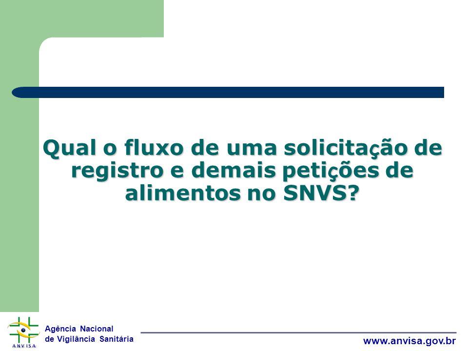Agência Nacional de Vigilância Sanitária www.anvisa.gov.br Qual o fluxo de uma solicita ç ão de registro e demais peti ç ões de alimentos no SNVS?