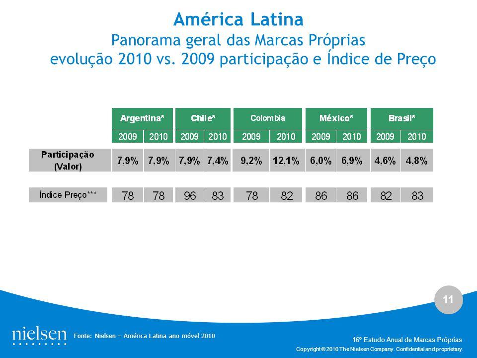 11 Copyright © 2010 The Nielsen Company. Confidential and proprietary. Fonte: Nielsen – América Latina ano móvel 2010 América Latina Panorama geral da