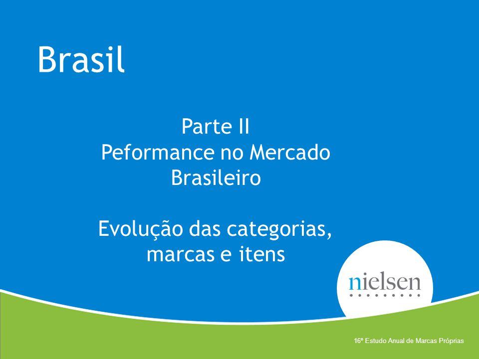 Brasil 16º Estudo Anual de Marcas Próprias Parte II Peformance no Mercado Brasileiro Evolução das categorias, marcas e itens