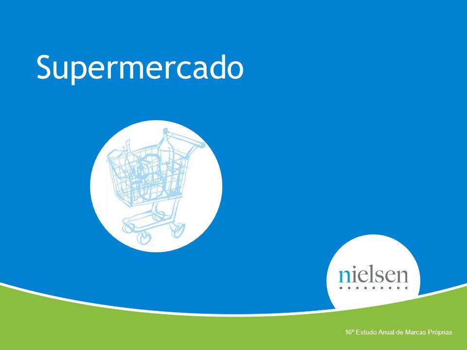 25 Copyright © 2010 The Nielsen Company. Confidential and proprietary. Supermercado 16º Estudo Anual de Marcas Próprias