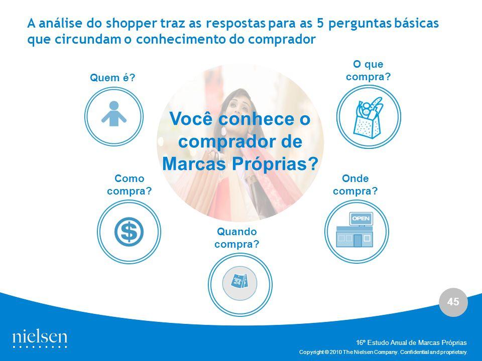 45 Copyright © 2010 The Nielsen Company. Confidential and proprietary. 16º Estudo Anual de Marcas Próprias A análise do shopper traz as respostas para
