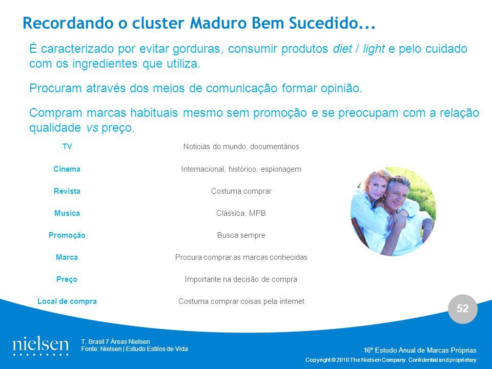 52 Copyright © 2010 The Nielsen Company. Confidential and proprietary. 16º Estudo Anual de Marcas Próprias Recordando o cluster Maduro Bem Sucedido...