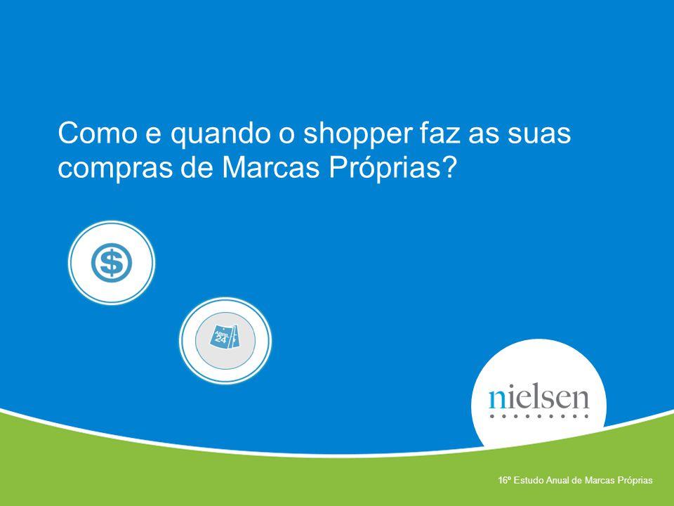 53 Copyright © 2010 The Nielsen Company. Confidential and proprietary. 16º Estudo Anual de Marcas Próprias Como e quando o shopper faz as suas compras