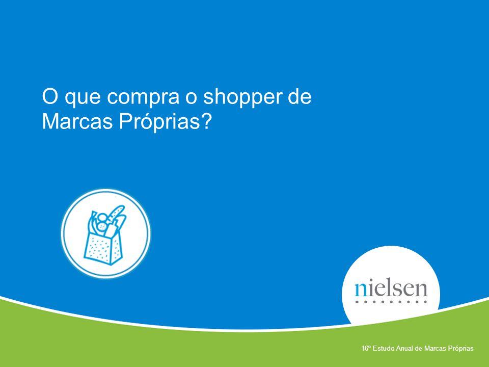 56 Copyright © 2010 The Nielsen Company. Confidential and proprietary. 16º Estudo Anual de Marcas Próprias O que compra o shopper de Marcas Próprias?