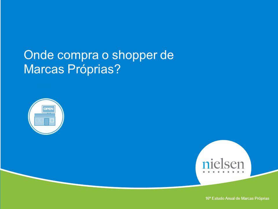58 Copyright © 2010 The Nielsen Company. Confidential and proprietary. 16º Estudo Anual de Marcas Próprias Onde compra o shopper de Marcas Próprias? O