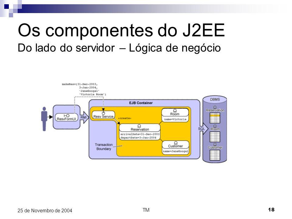 TM18 25 de Novembro de 2004 Os componentes do J2EE Do lado do servidor – Lógica de negócio