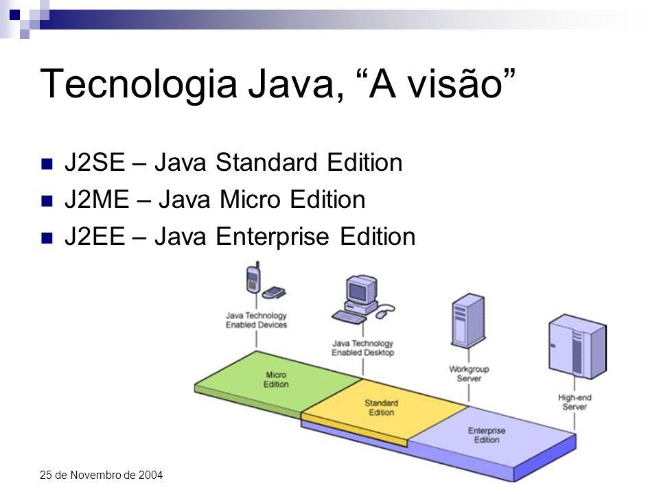 TM3 25 de Novembro de 2004 Tecnologia Java, A visão J2SE – Java Standard Edition J2ME – Java Micro Edition J2EE – Java Enterprise Edition