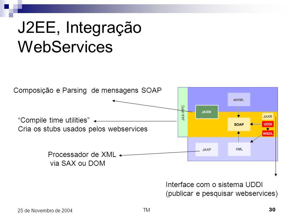 TM30 25 de Novembro de 2004 J2EE, Integração WebServices Processador de XML via SAX ou DOM Composição e Parsing de mensagens SOAP Interface com o sist