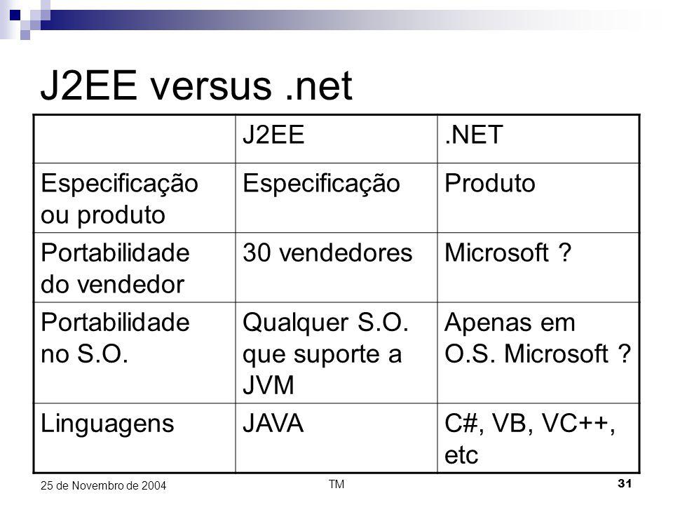 TM31 25 de Novembro de 2004 J2EE versus.net J2EE.NET Especificação ou produto EspecificaçãoProduto Portabilidade do vendedor 30 vendedoresMicrosoft ?