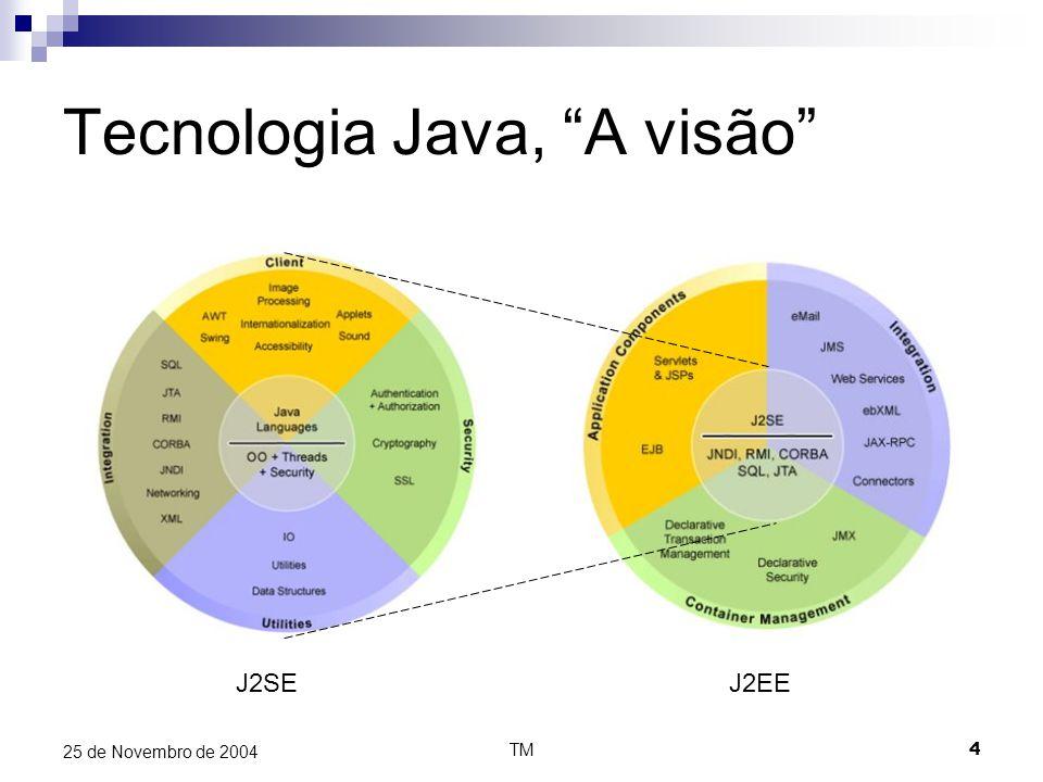 "TM4 25 de Novembro de 2004 Tecnologia Java, ""A visão"" J2SE J2EE"
