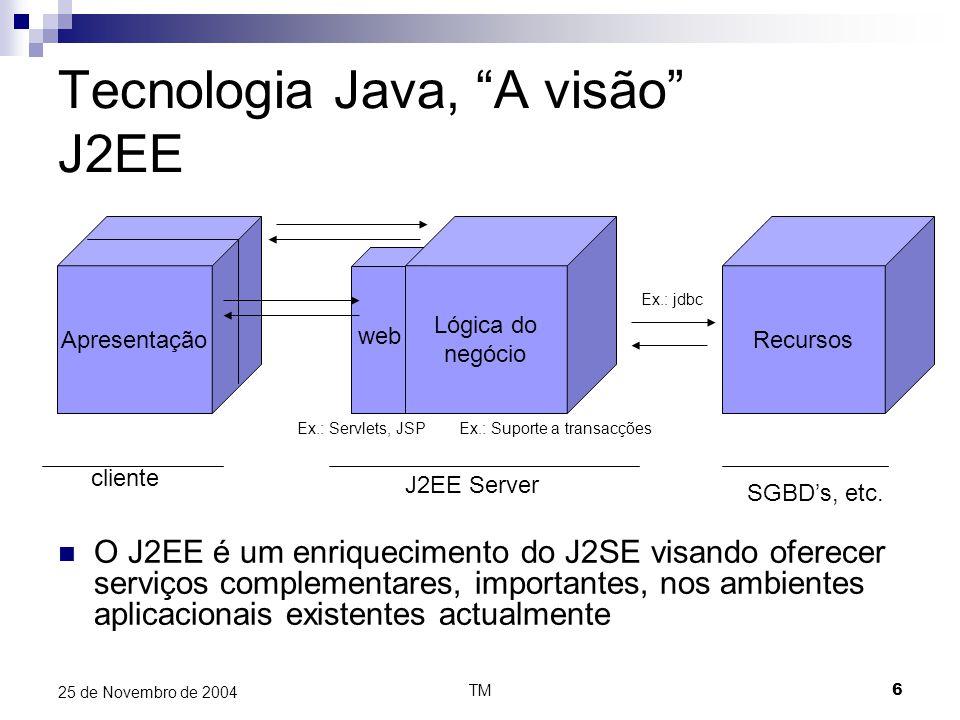 TM6 25 de Novembro de 2004 Tecnologia Java, A visão J2EE Apresentação Lógica do negócio Recursos O J2EE é um enriquecimento do J2SE visando oferecer serviços complementares, importantes, nos ambientes aplicacionais existentes actualmente Ex.: Servlets, JSPEx.: Suporte a transacções Ex.: jdbc web cliente J2EE Server SGBD's, etc.