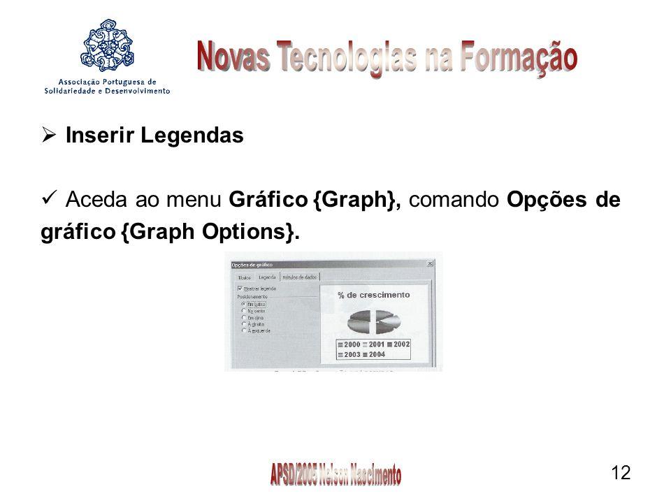 12  Inserir Legendas Aceda ao menu Gráfico {Graph}, comando Opções de gráfico {Graph Options}.