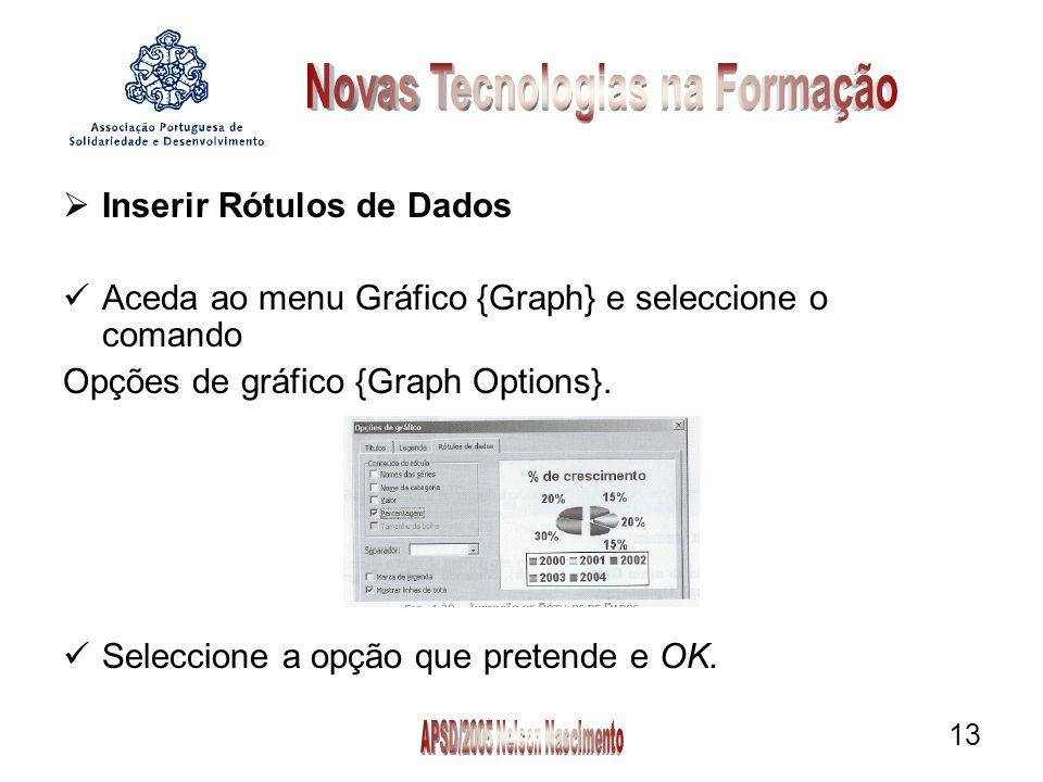 13  Inserir Rótulos de Dados Aceda ao menu Gráfico {Graph} e seleccione o comando Opções de gráfico {Graph Options}.