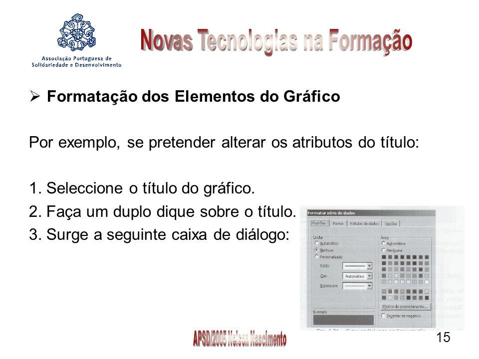 15  Formatação dos Elementos do Gráfico Por exemplo, se pretender alterar os atributos do título: 1.