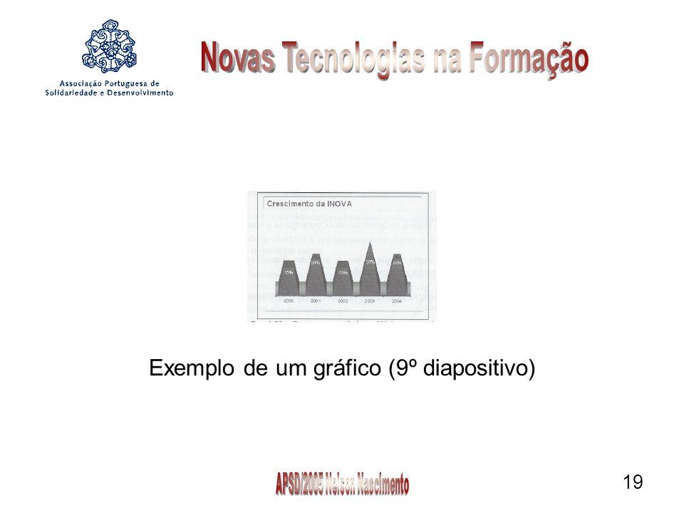 19 Exemplo de um gráfico (9º diapositivo)
