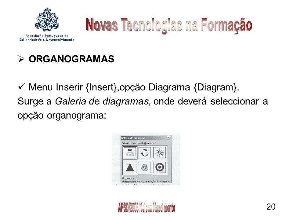 20  ORGANOGRAMAS Menu Inserir {Insert},opção Diagrama {Diagram}.