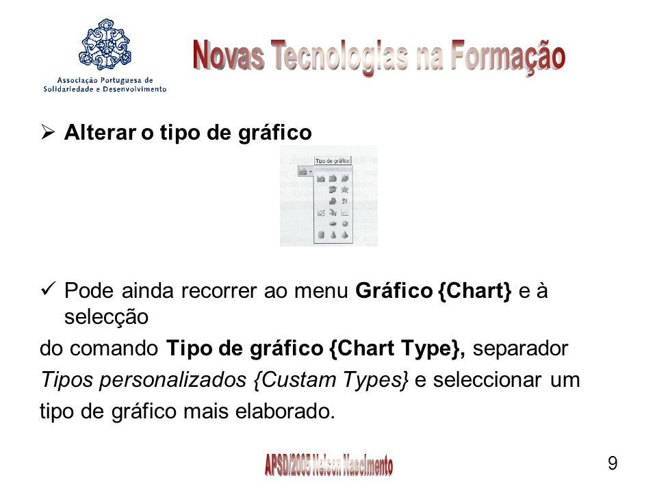 9  Alterar o tipo de gráfico Pode ainda recorrer ao menu Gráfico {Chart} e à selecção do comando Tipo de gráfico {Chart Type}, separador Tipos personalizados {Custam Types} e seleccionar um tipo de gráfico mais elaborado.