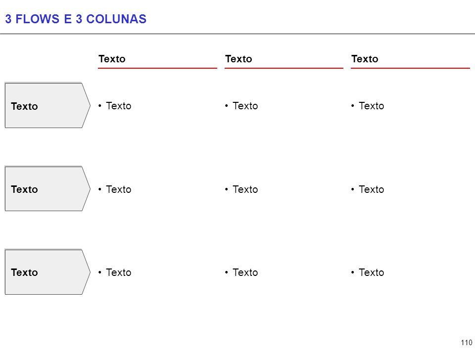 110 3 FLOWS E 3 COLUNAS Texto
