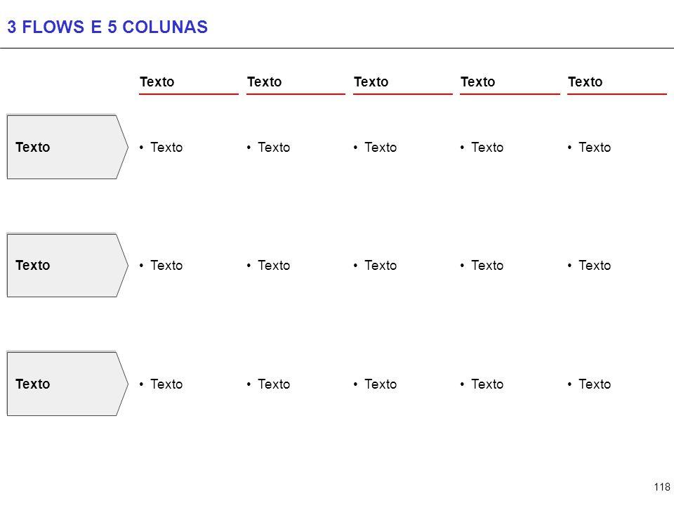 118 3 FLOWS E 5 COLUNAS Texto