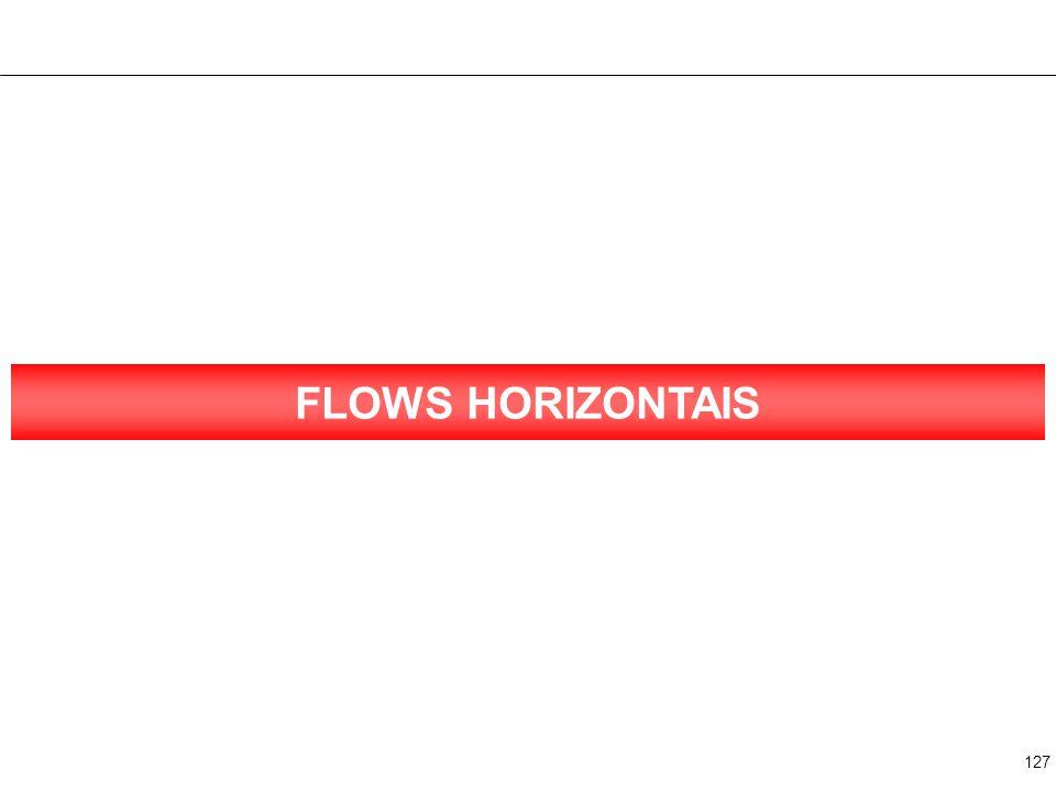 127 FLOWS HORIZONTAIS