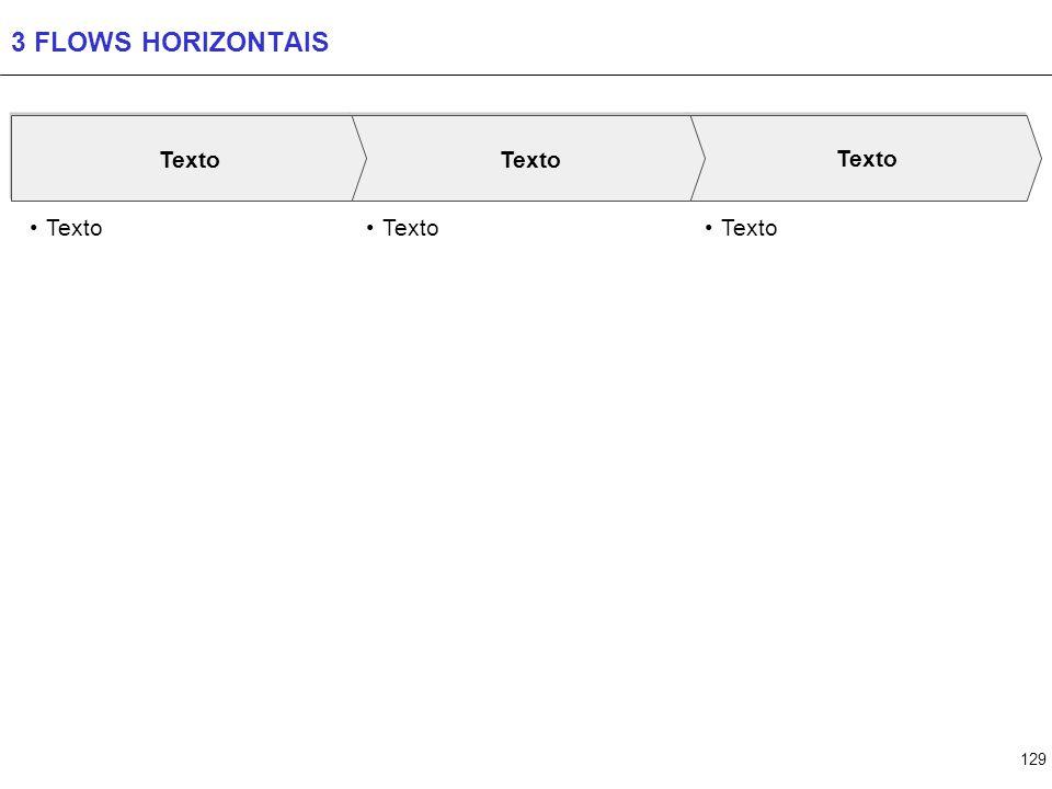 129 3 FLOWS HORIZONTAIS Texto