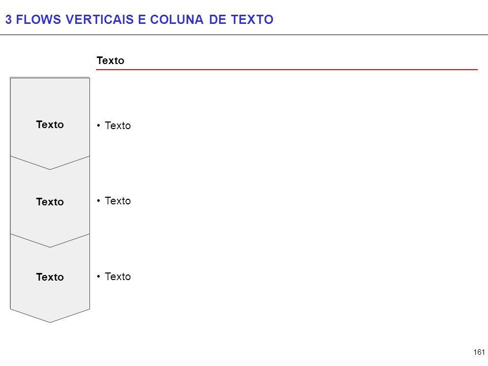 161 3 FLOWS VERTICAIS E COLUNA DE TEXTO Texto