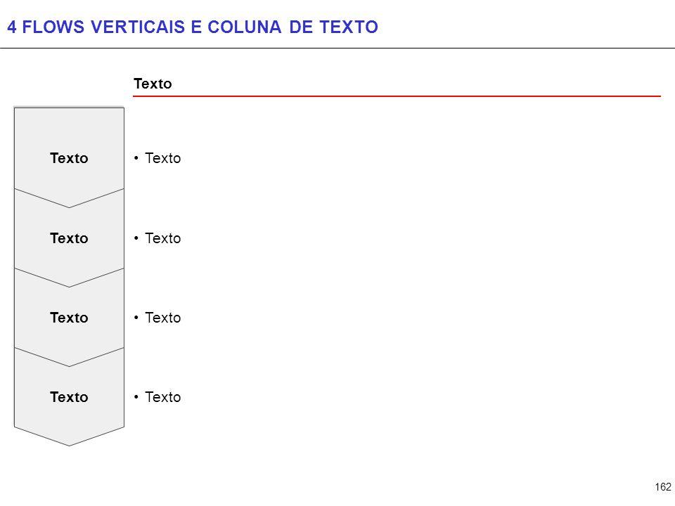 162 4 FLOWS VERTICAIS E COLUNA DE TEXTO Texto