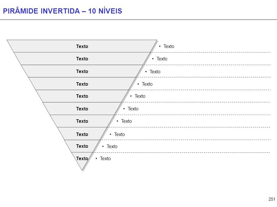 251 PIRÂMIDE INVERTIDA – 10 NÍVEIS Texto