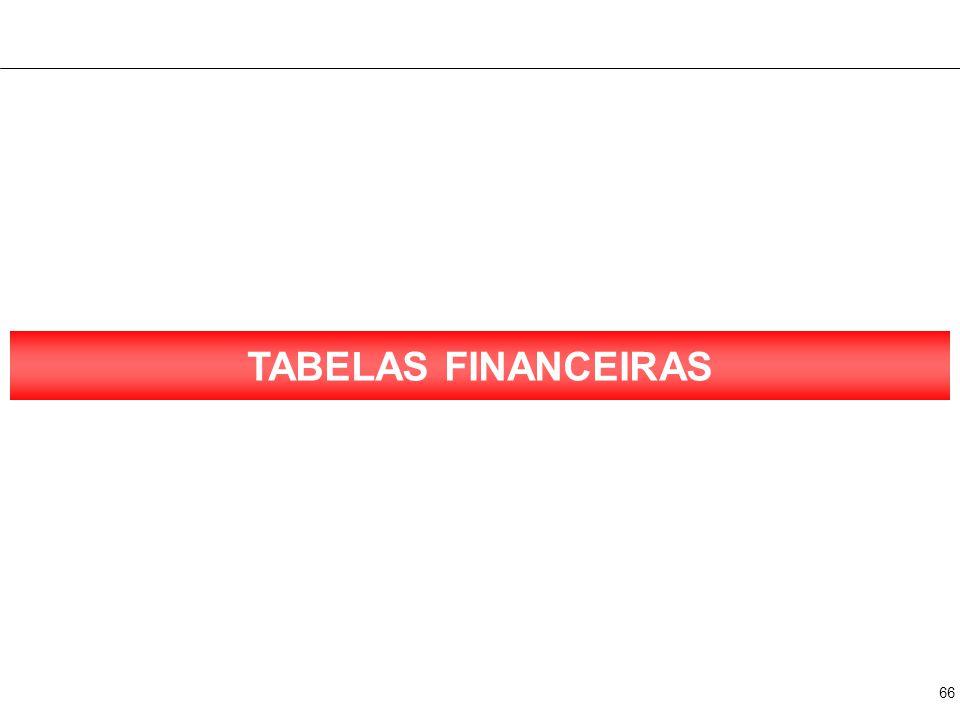 66 TABELAS FINANCEIRAS