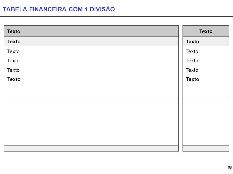 68 TABELA FINANCEIRA COM 1 DIVISÃO Texto