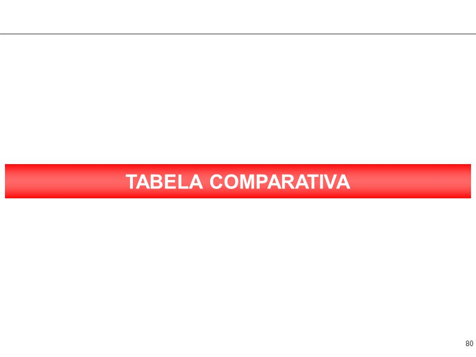 80 TABELA COMPARATIVA
