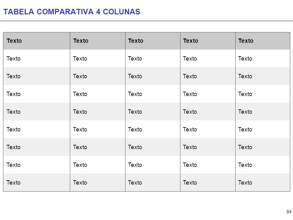 84 TABELA COMPARATIVA 4 COLUNAS Texto