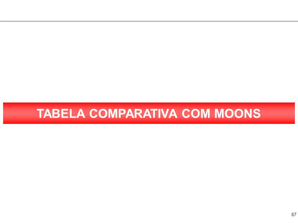 87 TABELA COMPARATIVA COM MOONS