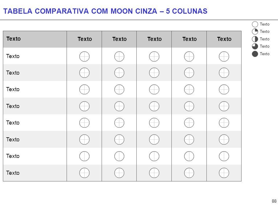88 TABELA COMPARATIVA COM MOON CINZA – 5 COLUNAS Texto