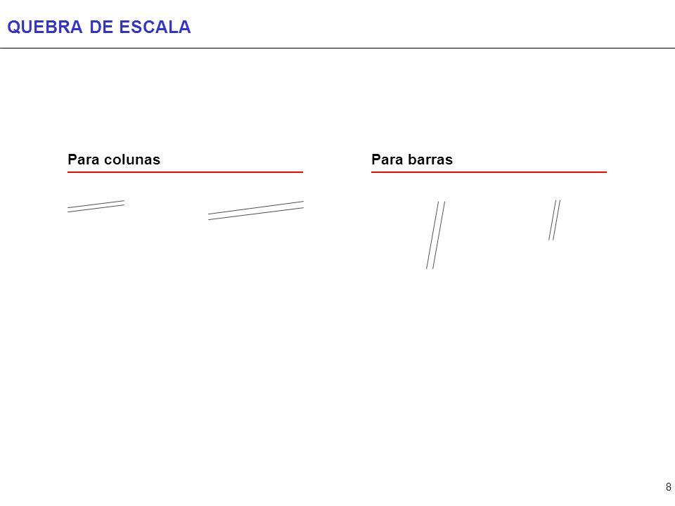 8 QUEBRA DE ESCALA Para barrasPara colunas