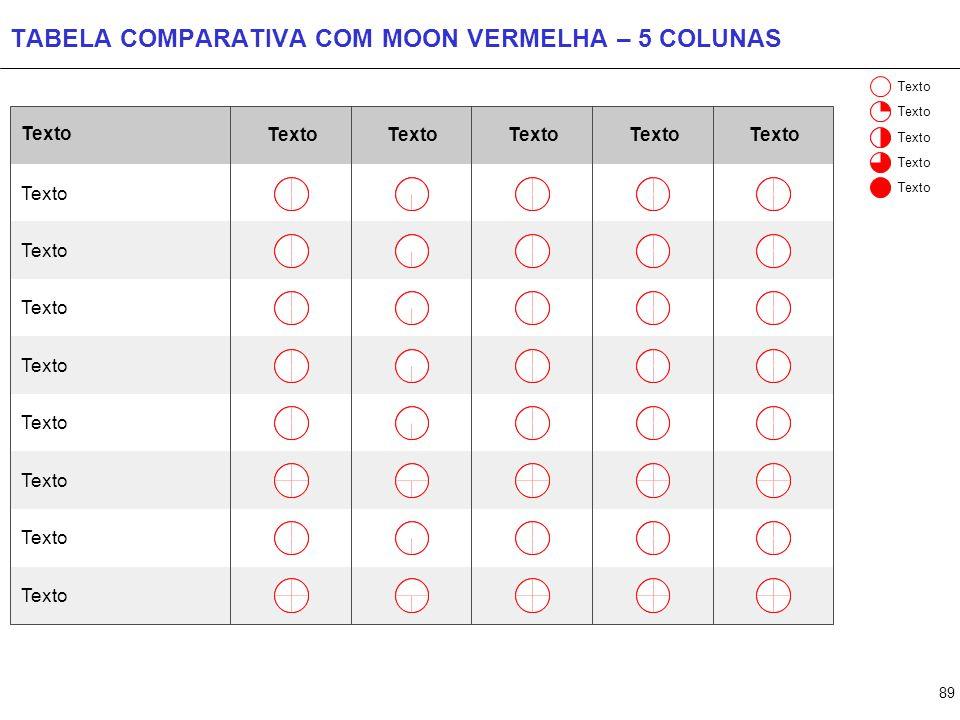 89 TABELA COMPARATIVA COM MOON VERMELHA – 5 COLUNAS Texto