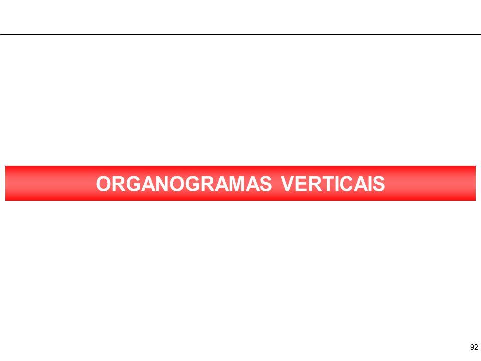 92 ORGANOGRAMAS VERTICAIS