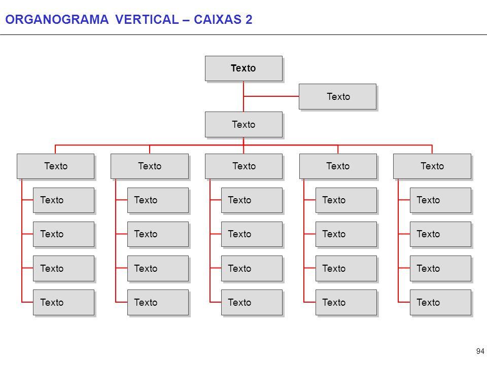 94 ORGANOGRAMA VERTICAL – CAIXAS 2 Texto