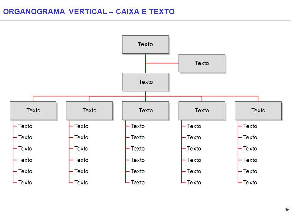 95 ORGANOGRAMA VERTICAL – CAIXA E TEXTO Texto