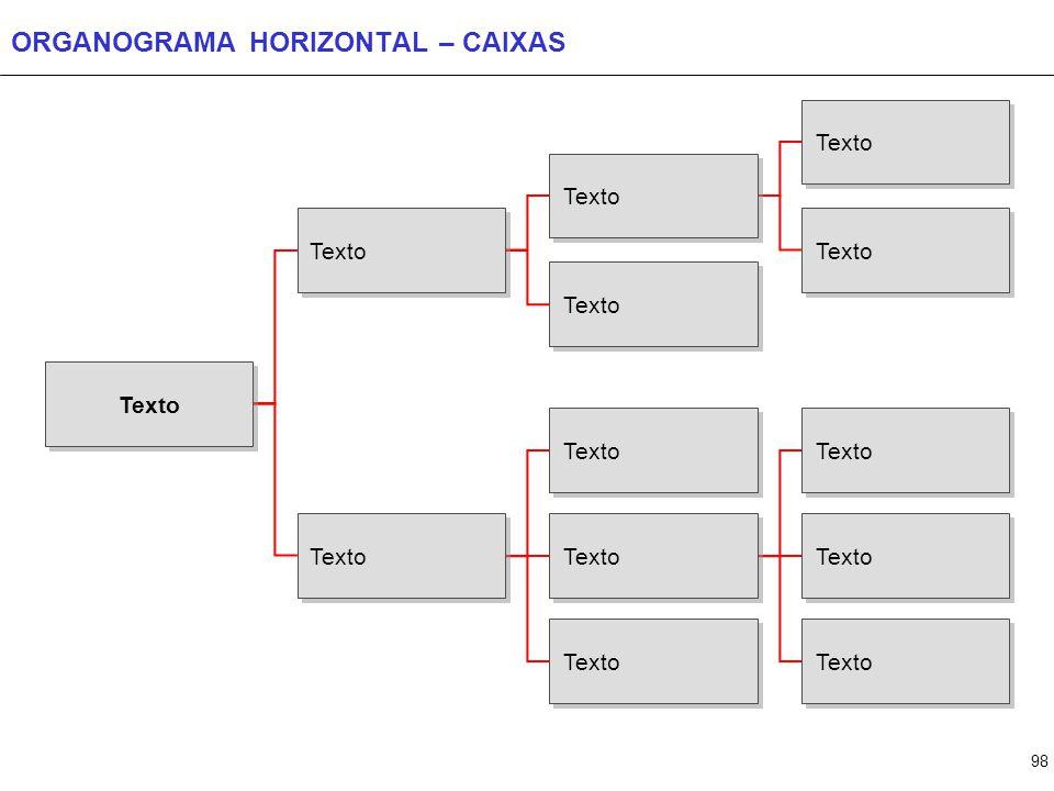 98 ORGANOGRAMA HORIZONTAL – CAIXAS Texto