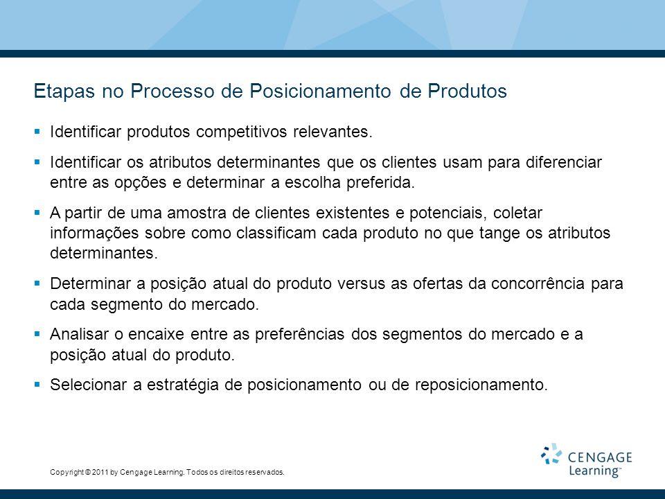 Copyright © 2011 by Cengage Learning. Todos os direitos reservados. Etapas no Processo de Posicionamento de Produtos  Identificar produtos competitiv