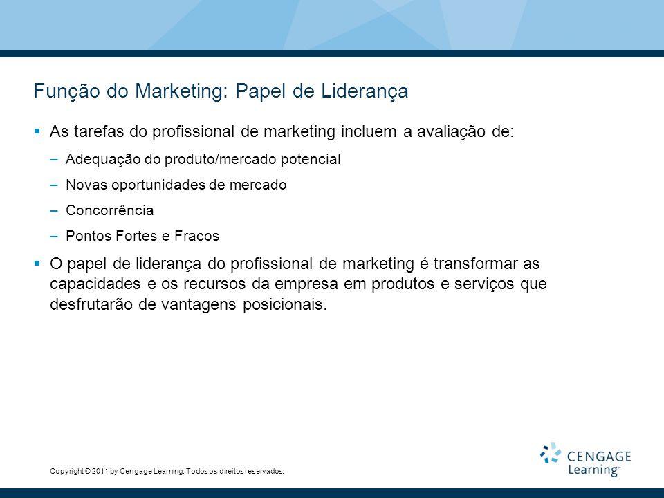Copyright © 2011 by Cengage Learning. Todos os direitos reservados. Função do Marketing: Papel de Liderança  As tarefas do profissional de marketing